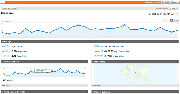 Rob Bell Web Design Install Google Analytics On Every Website We Build
